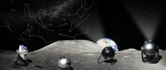 Choisir le meilleur planétarium pour votre maison