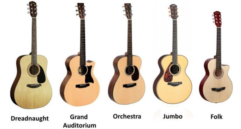 Comment choisir une guitare acoustique